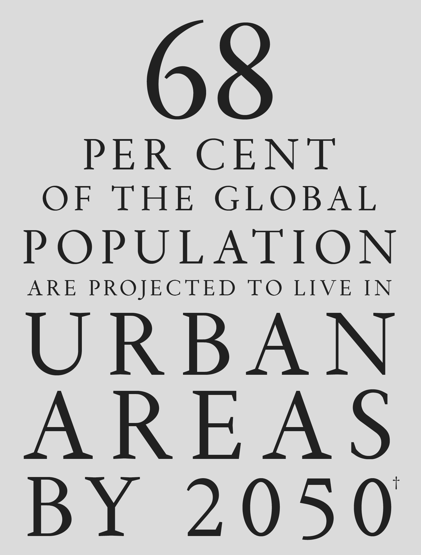 Poster saying: 68% of the global population are projected to live in urban areas by 2050